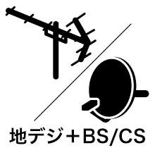 地デジ+BS/CS:UHFアンテナ
