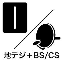 地デジ+BS/CS:デザインアンテナ
