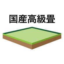 新調畳 ハイグレード 8帖_4